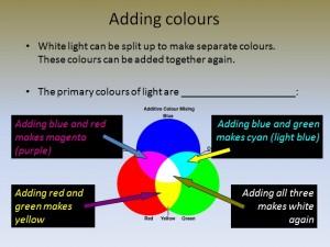 Lesson 1 Light 3