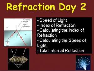 Lesson 7 Refraction Part 2 1