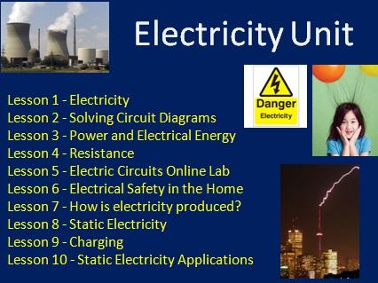 Electricity Unit 1