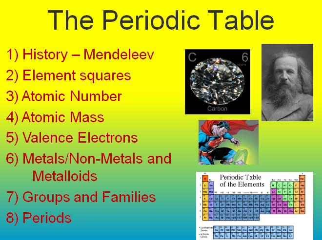 L 7 periodic table 1g l 7 periodic table 1 urtaz Image collections