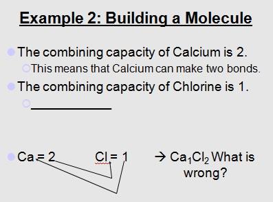 chemical symbols formulas and compounds introduction. Black Bedroom Furniture Sets. Home Design Ideas