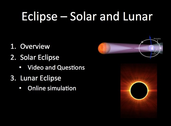 Eclipse Solar and Lunar – Solar and Lunar Eclipse Worksheet