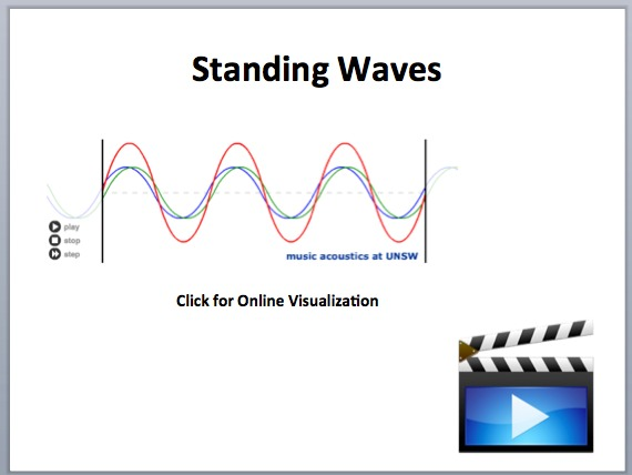 standing wave Standing waves in a closed tube lab introduction: when the sound wave from a tuning fork is sent into a closed tube, a standing wave is created.