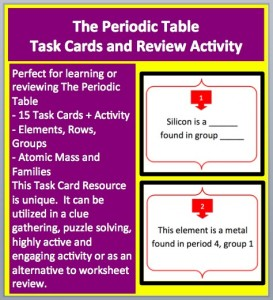 Day by day classroom breakdown introductory chemistry elements and the periodic table task cards 1 urtaz