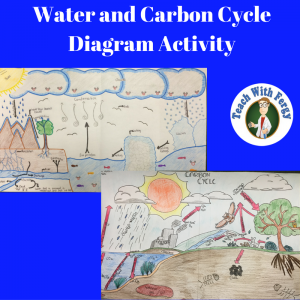 water-and-carbon-cycle-diagram-activity-2